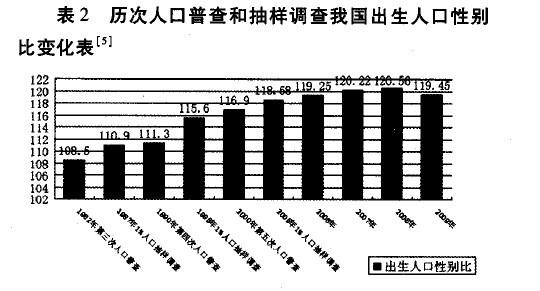 贫困人口动态调整_中国人口政策调整