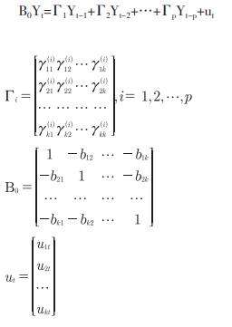 使用k个变量的p阶结构向量自回归模型SVAR(p)